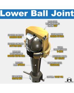 JT Gladiator 6Pak Shock Upgrade Kit
